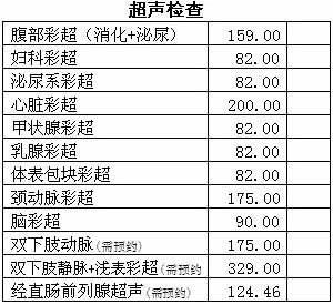 吉大一院体检中心预约挂号流程及体检套餐价格表
